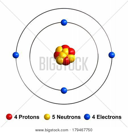 3d render of atom structure of berylium isolated over white background Protons are represented as red spheres neutron as yellow spheres electrons as blue spheres