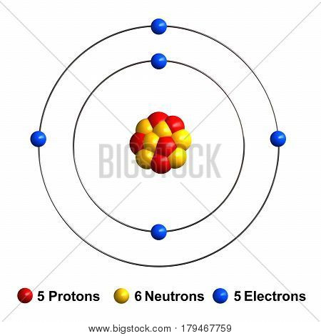 3d render of atom structure of boron isolated over white background Protons are represented as red spheres neutron as yellow spheres electrons as blue spheres