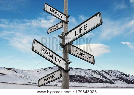 Life balance choices signpost, with blue sky background