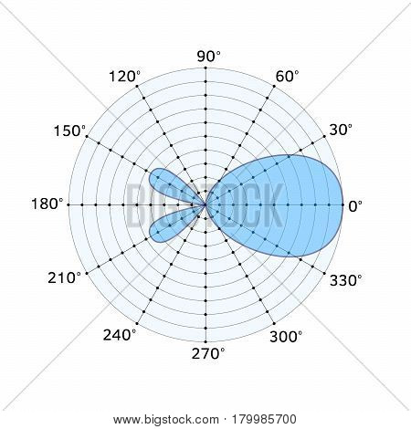 Diagram Of A Simple Antenna On White Background.