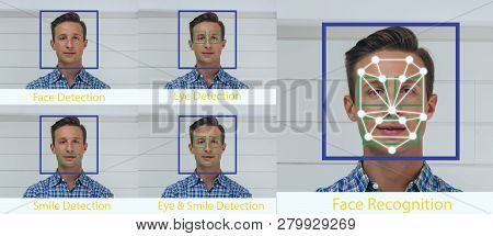 Iot Machine Learning With Human And Object Recognition Which Use Artificial Intelligence To Measurem