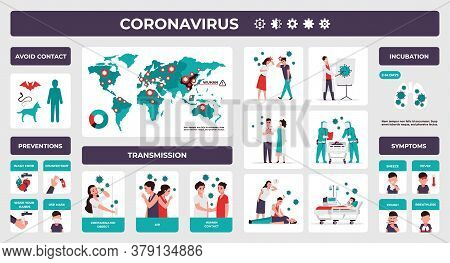 Corona Virus Disease. Covid-19 Infographic With Virus Symptoms, Spreading Alert And Prevention Tips.