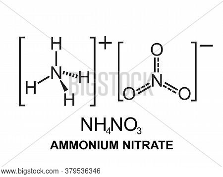 Ammonium Nitrate Chemical And Structural Formula. Silhouette Icon.