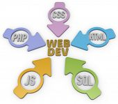 Website Development PHP HTML Javascript CSS SQL Arrows poster