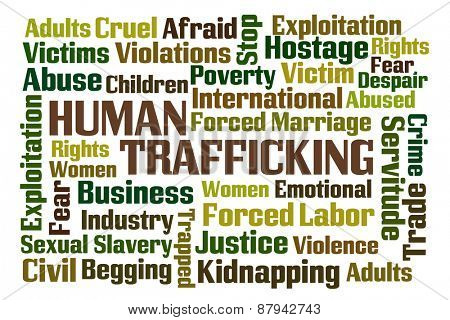 Human Trafficking word cloud on white background