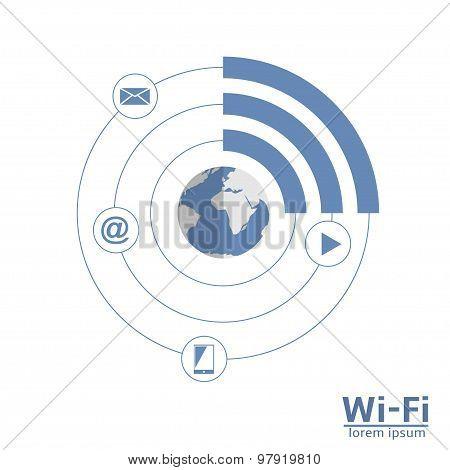 Wi-Fi scheme