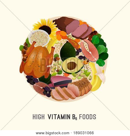 High vitamin B6 Foods. Healthy fruits, berries, nuts, fish, meat and vegetables on a round plate. Vector illustration in bright colours on a light beige background.
