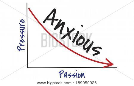 Anxious Depressed Passion Graph