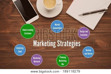 Scheme of MARKETING STRATEGIES with smartphone and notebook on wooden background