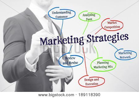 Manager presenting scheme of MARKETING STRATEGIES on virtual screen