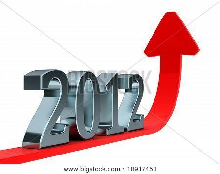 curva creciente 2012