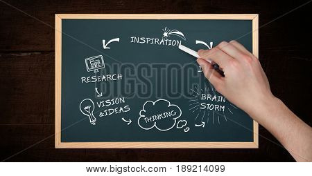 Digital composite of Cropped image of hand drawing on blackboard