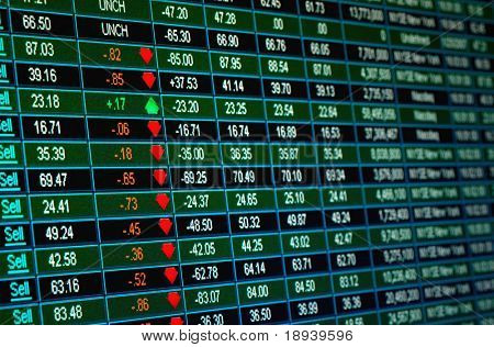 stock market quotes from a computer screen