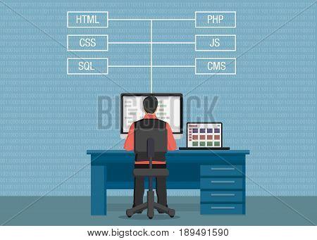 vector people developer web site eps 10