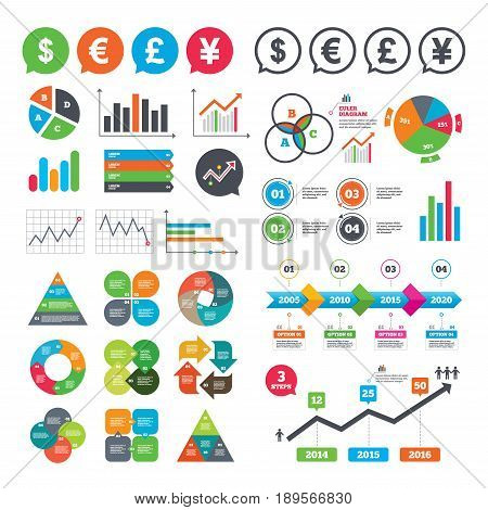 Business charts. Growth graph. Dollar, Euro, Pound and Yen currency icons. USD, EUR, GBP and JPY money sign symbols. Market report presentation. Vector