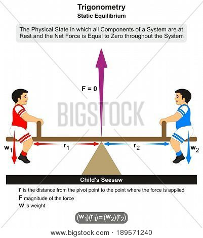 Trigonometry Static Equilibrium infographic diagram fulcrum example child's seesaw where force equal to zero formula including both weights and distances for mathematics and physics science education