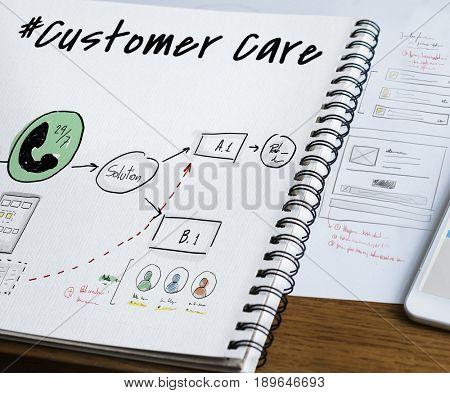 Customer Satisfaction Service Care Problem Solving