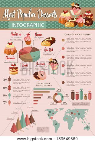Desserts infographics. Vector design elements on cakes and cookies calories, sugar consumption and percent share of chocolate biscuits and pies. Pastry statistics map and graph charts on ice cream