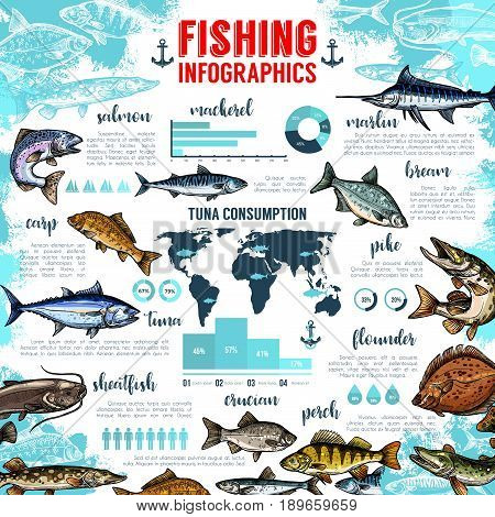 Fishing infographics template and statistics. Vector graph and diagram design elements of tuna and mackerel or salmon consumption, sheatfish, carp or flounder catch share percent for import and export