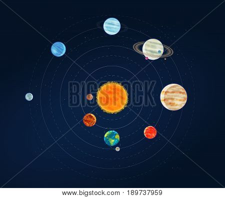 Solar system, galaxy infographic. Space, planets and stars concept