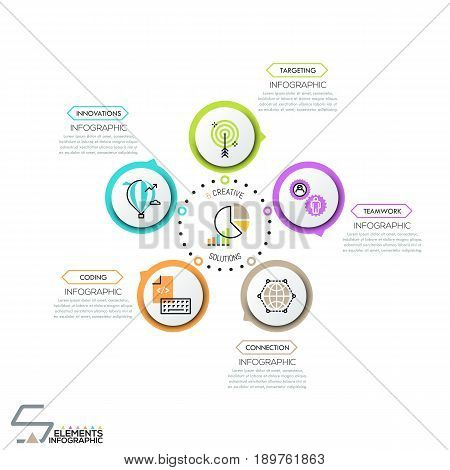 Round diagram, 5 circular elements with pictograms in thin line style placed around center. Minimalistic infographic design template. Steps to software product release concept. Vector illustration.
