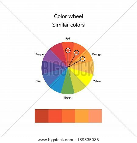 Vector Illustration Of Color Circle, Analogous Color