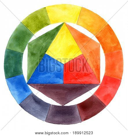 Hand drawn watercolor color wheel isolated on white background