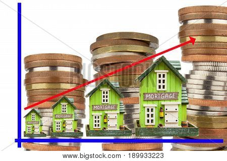 Mortgage price chart. Real estate price growth. Sale of houses. Concept of mortgage