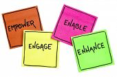 empower, engage, enable, and enhance inspirational concept - handwriting on isolated sticky notes poster