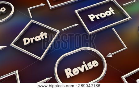 Draft Proof Revise Stages Process Map 3d Illustration