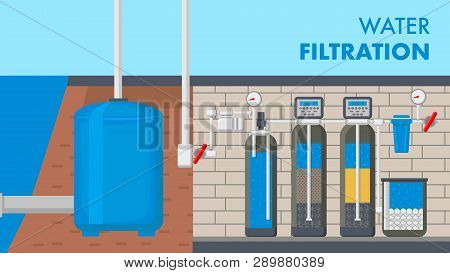 Water Filtration System Text Vector Web Banner. Water Supply And Treatment Technology. Filter In Cut