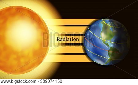Process Of Earth Atmospheric Absorption Of Ultraviolet Radiation From Sun. Earth, Planets Atmosphere