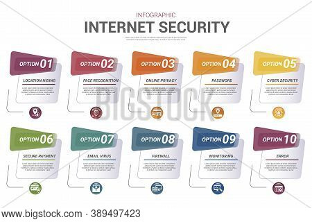 Infographic Internet Security Template. Icons In Different Colors. Include Cyber Security, Password,