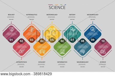 Infographic Science Template. Icons In Different Colors. Include Science, Microbiology, Informatics,