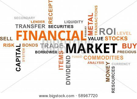 Word Cloud - Financial Market