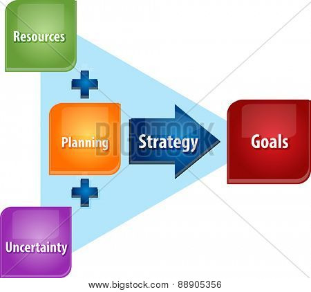 business strategy concept infographic diagram illustration of strategy planning attain goals