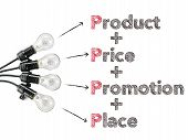 markting theory product price promotion place and light bulb 4p business poster