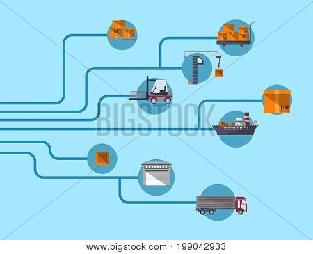 Worldwide shipping and moving service concept. Commercial air, road, marine and railway transportation banner. World freight shipping and cargo delivery, postal logistics vector illustration