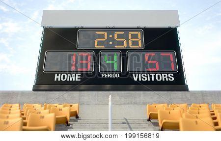 Sports Stadium Scoreboard