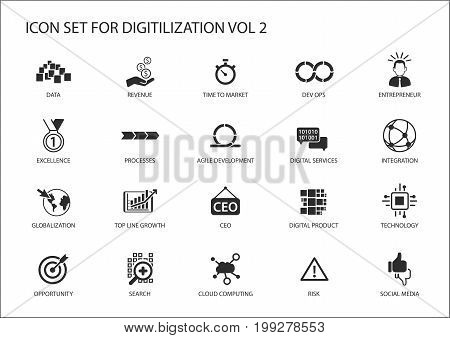 Digitilization vector icons for topics like Dev Ops, data, Digital services, digital product