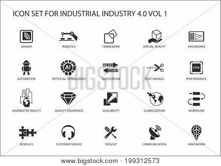 Reusable icon set for industry 4.0 with symbols