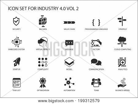 Reusable icon set for industry 4.0 with various symbols