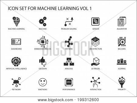 Smart machine learning vector icon set. Symbols for emotions, decision, network, problem solving, pattern, analysis, performance, priority, interaction, big data, algorithm, sensor.