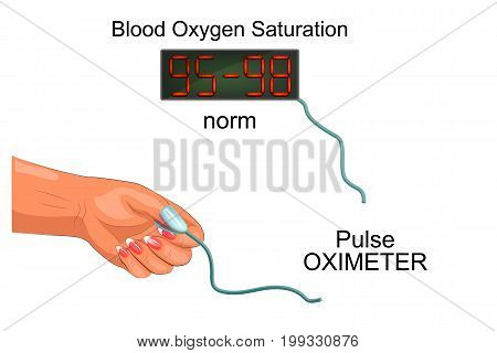 vector illustration of index of saturation the oxygen content in the blood the measurement by the pulse oximeter