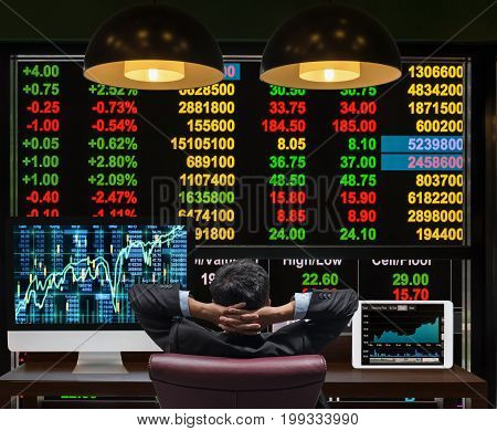Back side of sitting businessman who is looking at big screen and desktop computer with tablet showing the trading graph of stock market exchange graph background Business trading and finance concept