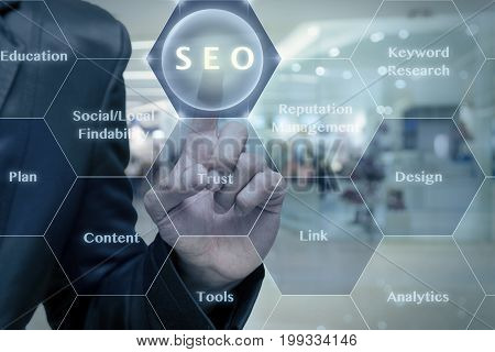 Businessman touching the SEO icon with business success virtual screen on the Abstract blurred photo of store in department store bokeh background Business technology concept,3D illustration