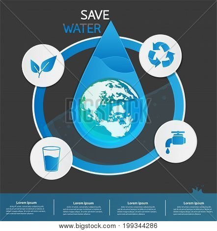 save water info graphic design vector or background about save earth