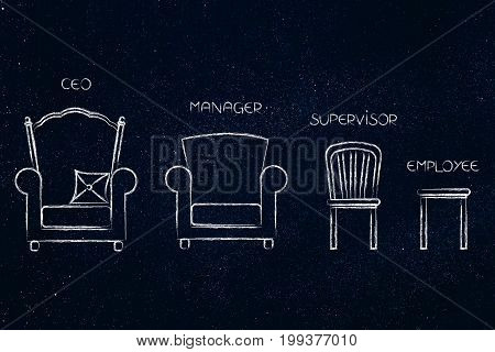 Ceo To Employees Hierarchy Represented By Chairs From Throne To A Stool