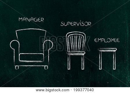 Manager To Employees Hierarchy Represented By Chairs From Throne To A Stool