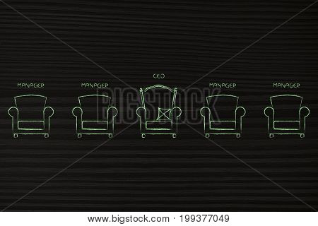 Line Of Executive Managers Chair And A Ceo Throne In The Middle